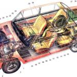 Легковой автомобиль – общие сведения.