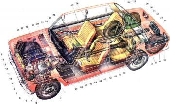 Общие сведения по устройству автомобиля